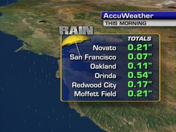 MIKE_RAINFALL_Totals_A_00119