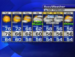 7-DAY_FORECAST
