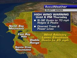 Ts_high_wind_warning1