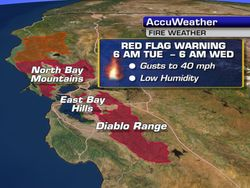 Ts_red_flag_warning